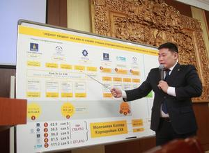 L.Oyun-Erdene reports on fundraising scheme for Erdenet's 49% stake deal